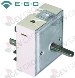 Energieregler 230V 13A
